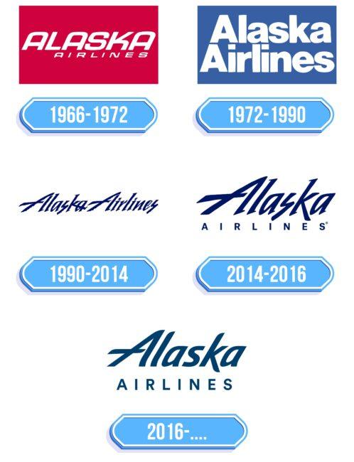 Alaska Airlines Logo Storia