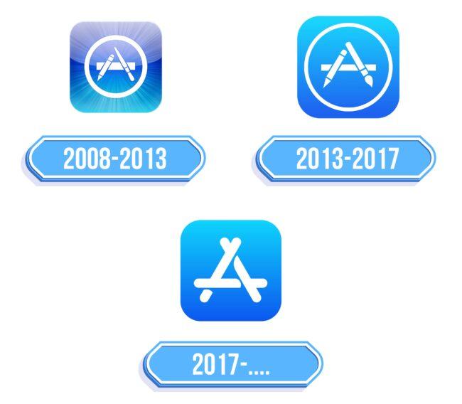 App Store Logo Storia