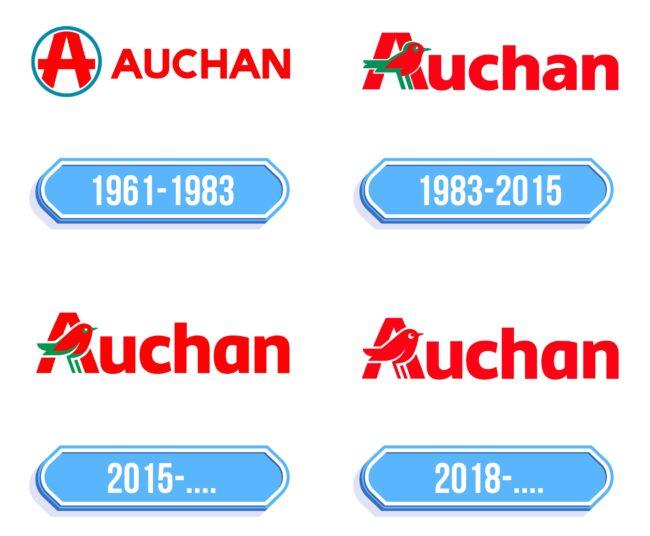 Auchan Logo Storia