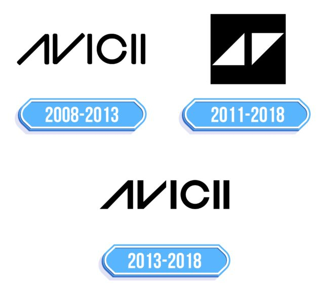 Avicii Logo Storia