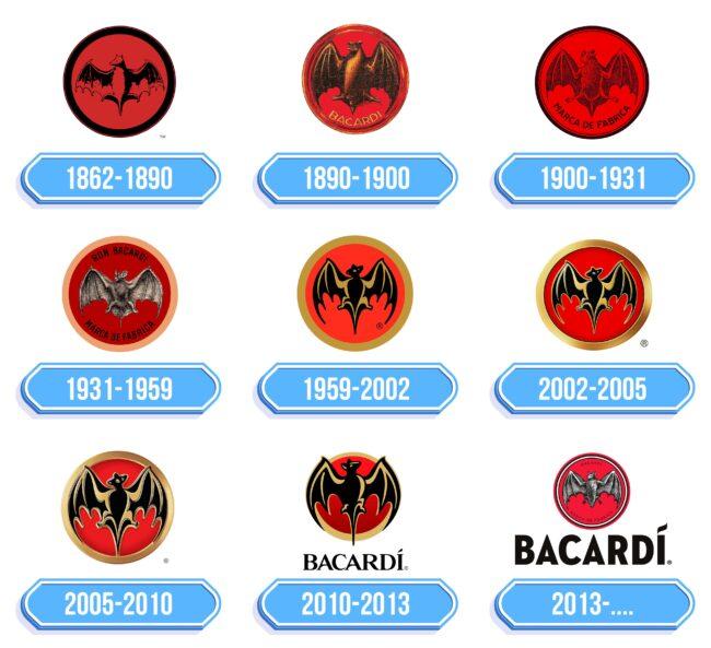 Bacardi Logo Storia