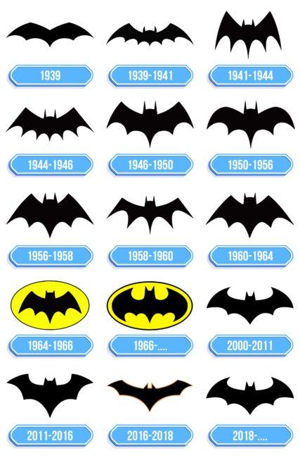 Batman Logo Storia