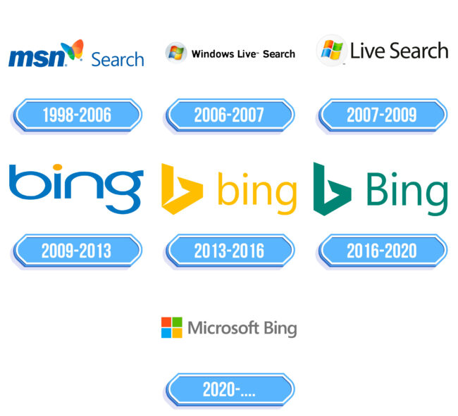Bing Logo Storia