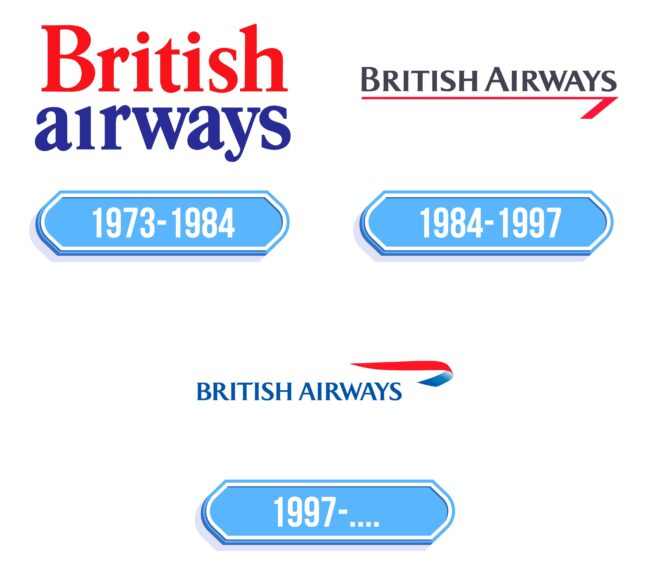 British Airways Logo Storia