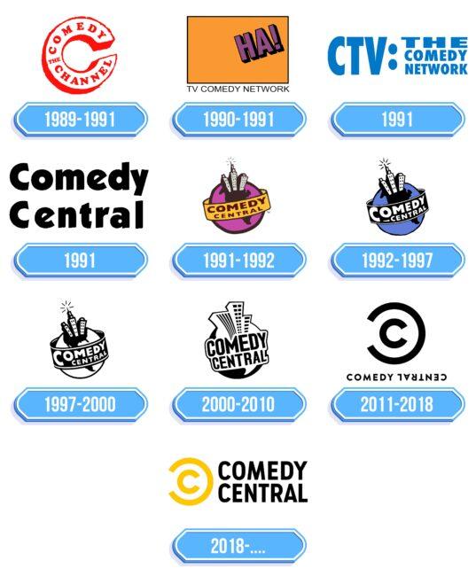 Comedy Central Logo Storia