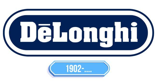 DeLonghi Logo Storia