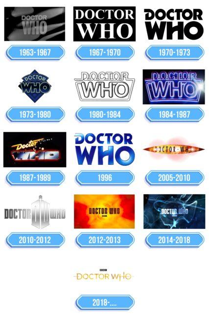 Doctor Who Logo Storia