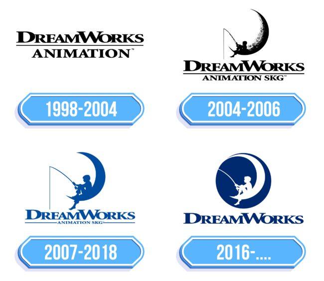 DreamWorks Logo Storia