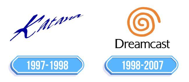 Dreamcast Logo Storia