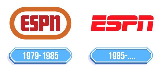 ESPN Logo Storia