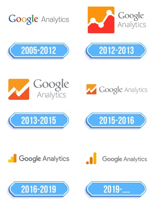 Google Analytics Logo Storia