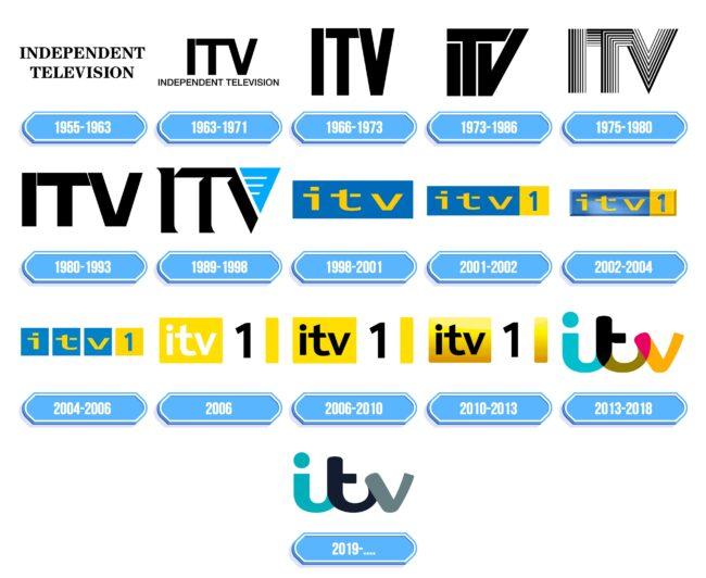 ITV Logo Storia