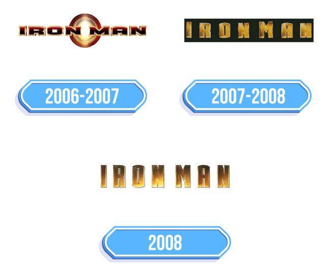 Iron Man Logo Storia