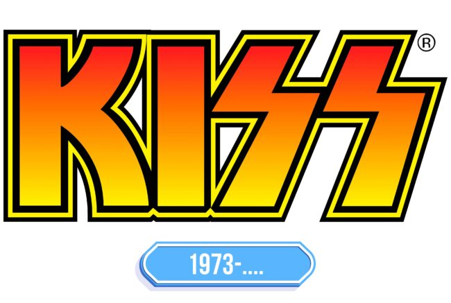 KISS Logo Storia