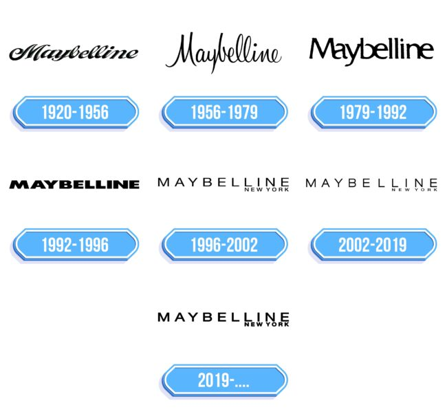 Maybelline Logo Storia