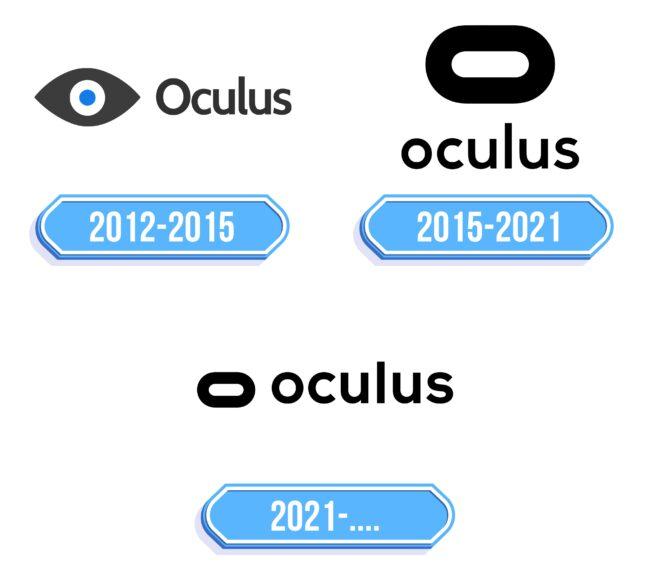 Oculus Logo Storia