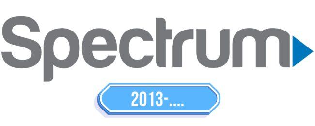 Spectrum Logo Storia