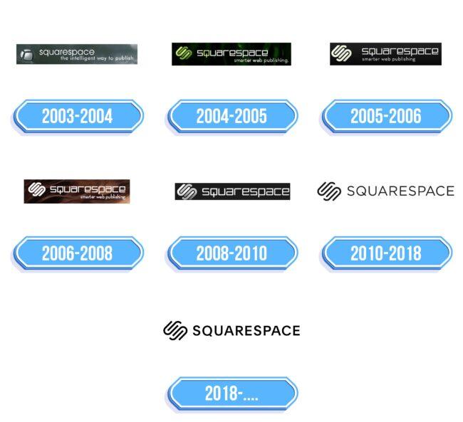 Squarespace Logo Storia