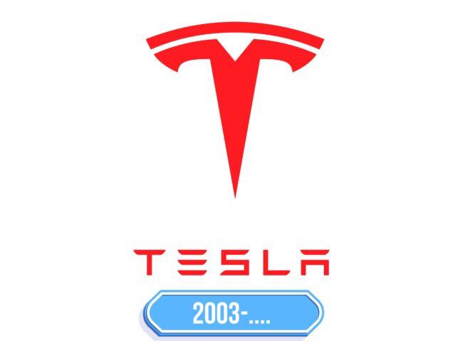 Tesla Logo Storia