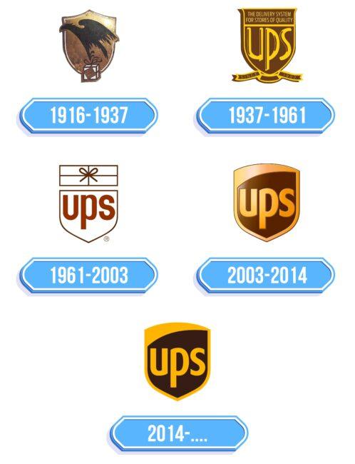 UPS Logo Storia