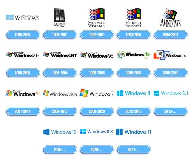 Windows Logo Storia