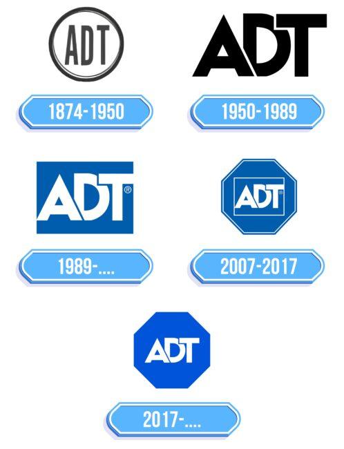 ADT Logo Storia