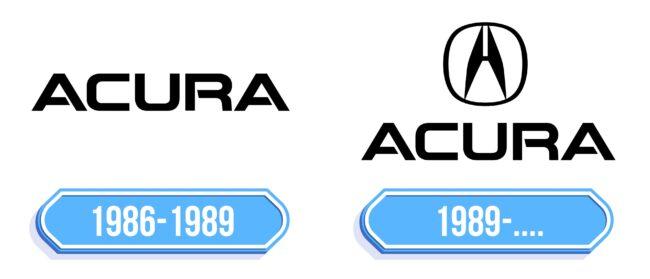 Acura Logo Storia