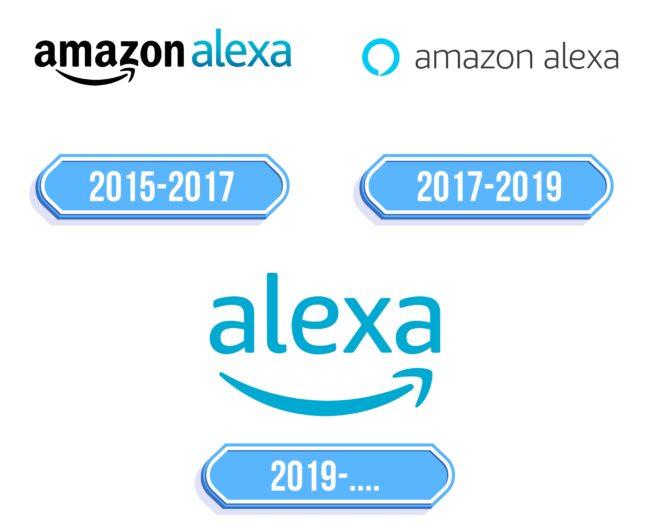 Alexa Logo Storia