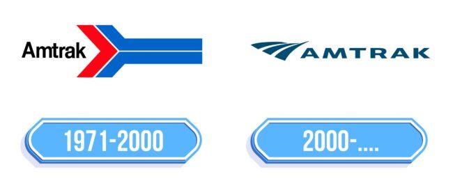 Amtrak Logo Storia