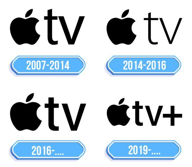Apple TV Logo Storia