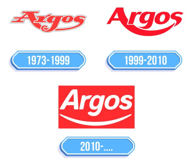 Argos Logo Storia