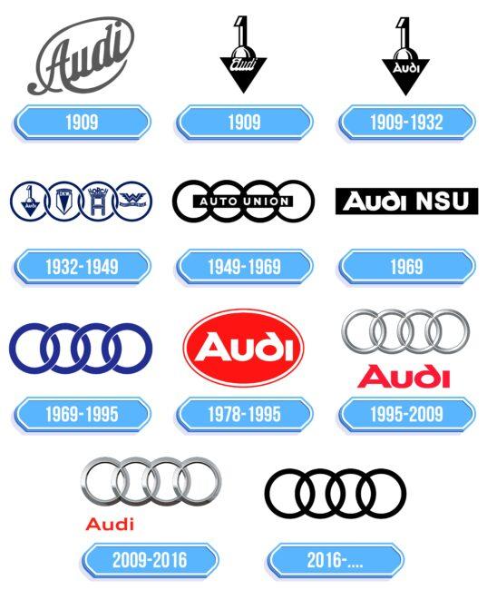 Audi Logo Storia