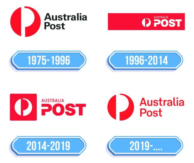 Australia Post Logo Storia