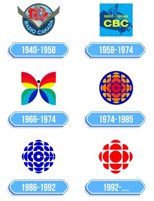CBC Logo Storia