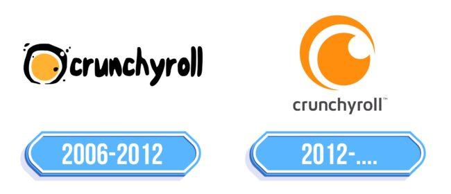 Crunchyroll Logo Storia
