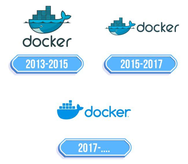 Docker Logo Storia