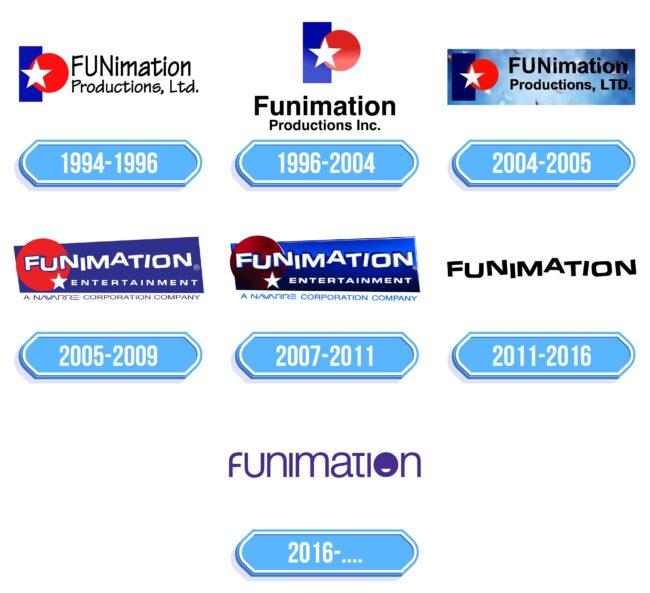 Funimation Logo Storia