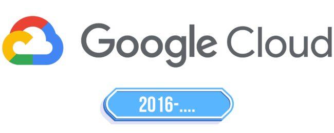 Google Cloud Logo Storia