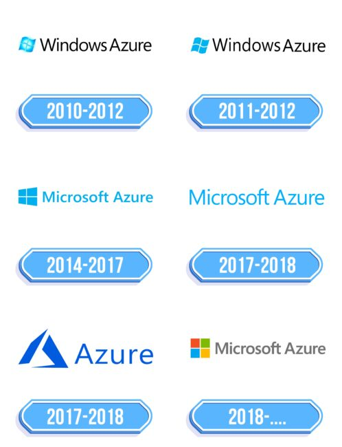 Microsoft Azure Logo Storia