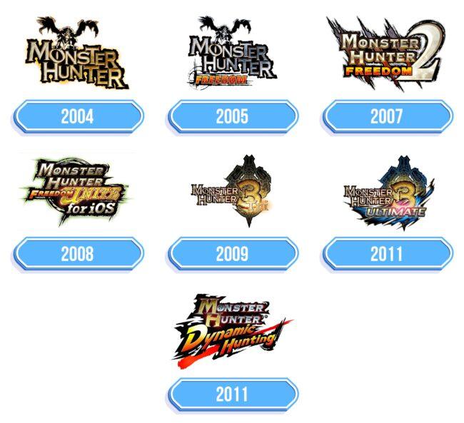 Monster Hunter Logo Storia