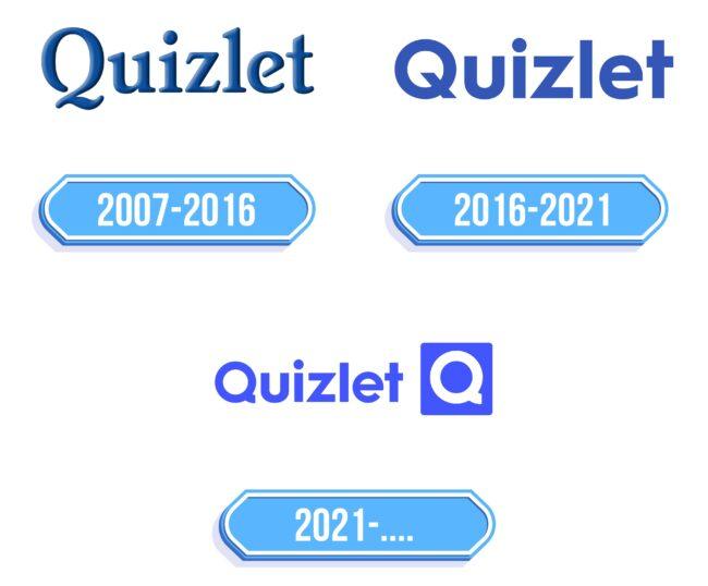 Quizlet Logo Storia