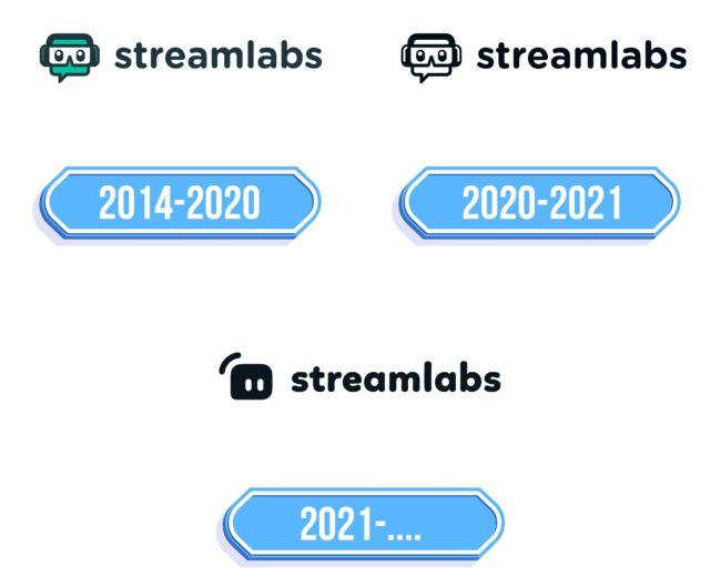 Streamlabs Logo Storia