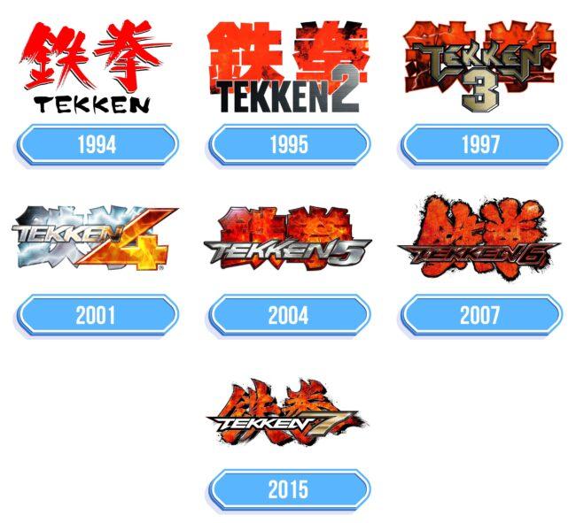 Tekken Logo Storia