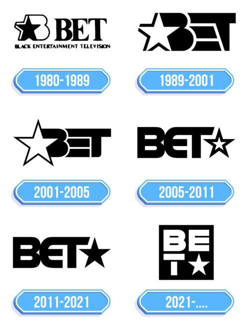 BET Logo Storia