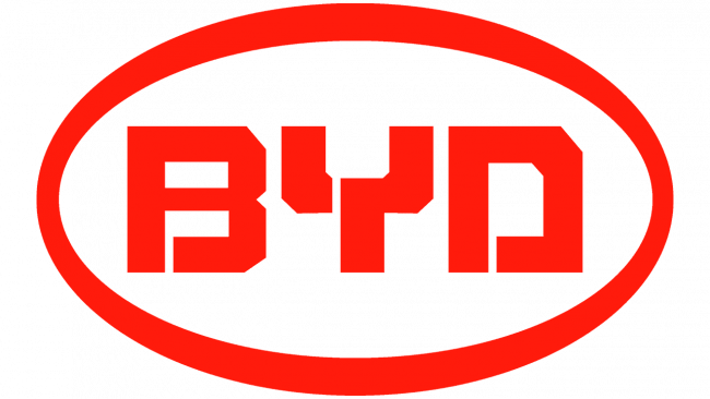 BYD (1995-Oggi)