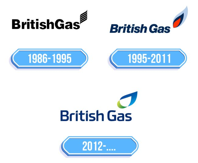 British Gas Logo Storia