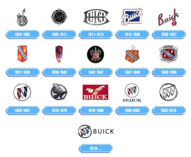 Buick Logo Storia