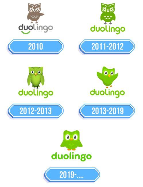 Duolingo Logo Storia