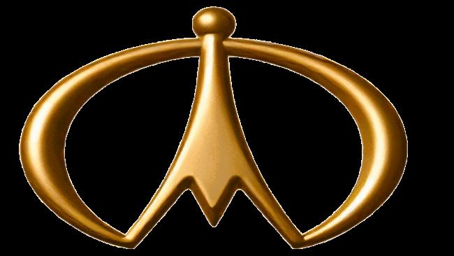 ICML Logo (2003-Oggi)