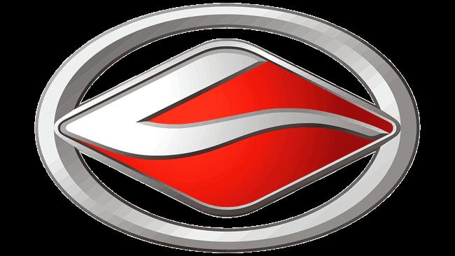 Landwind (2002-Oggi)